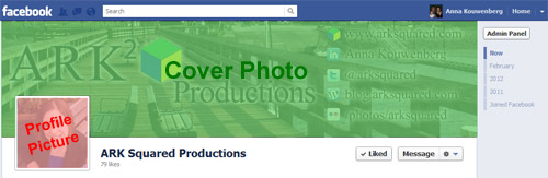 Facebook Timeline with Highlighted Profile and Cover Photo areas